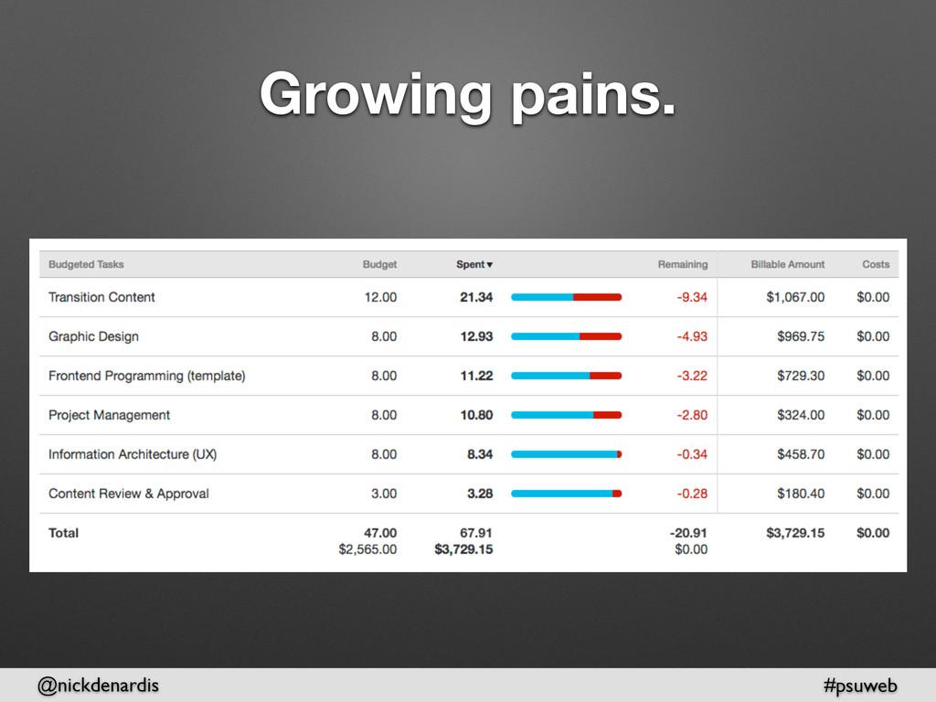 @nickdenardis #psuweb Growing pains.