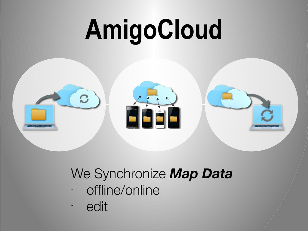 AmigoCloud We Synchronize Map Data - offline/on...