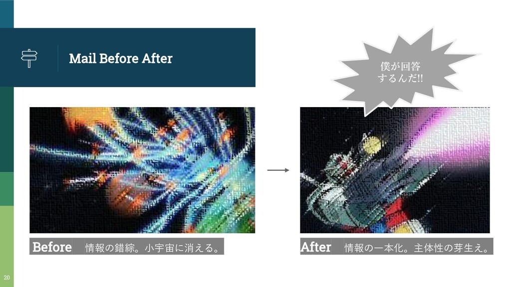 Mail Before After 20 After 情報の一本化。主体性の芽生え。 Befo...
