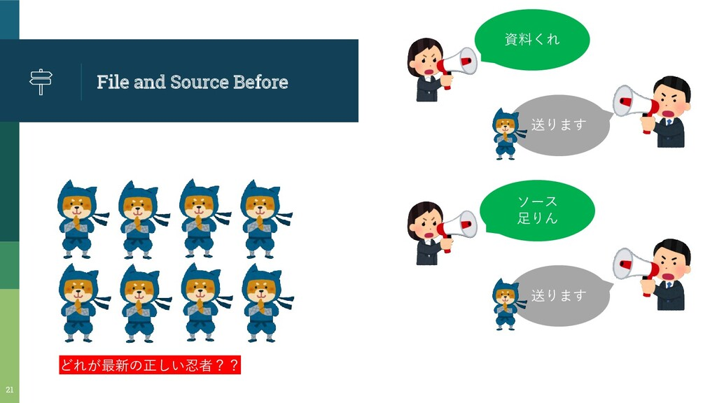File and Source Before 21 資料くれ 送ります ソース 足りん 送りま...