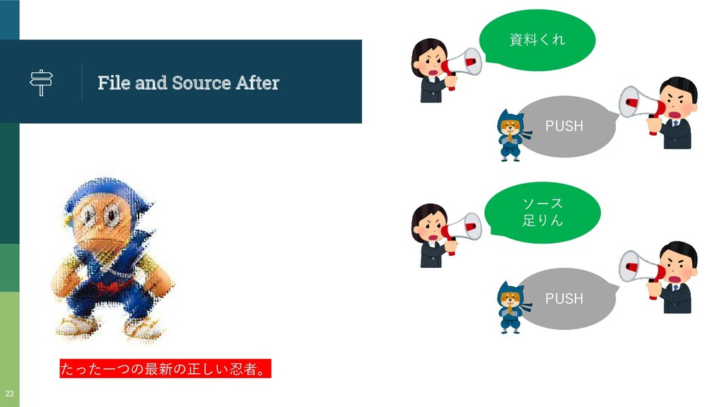 File and Source After 22 たった一つの最新の正しい忍者。 資料くれ P...
