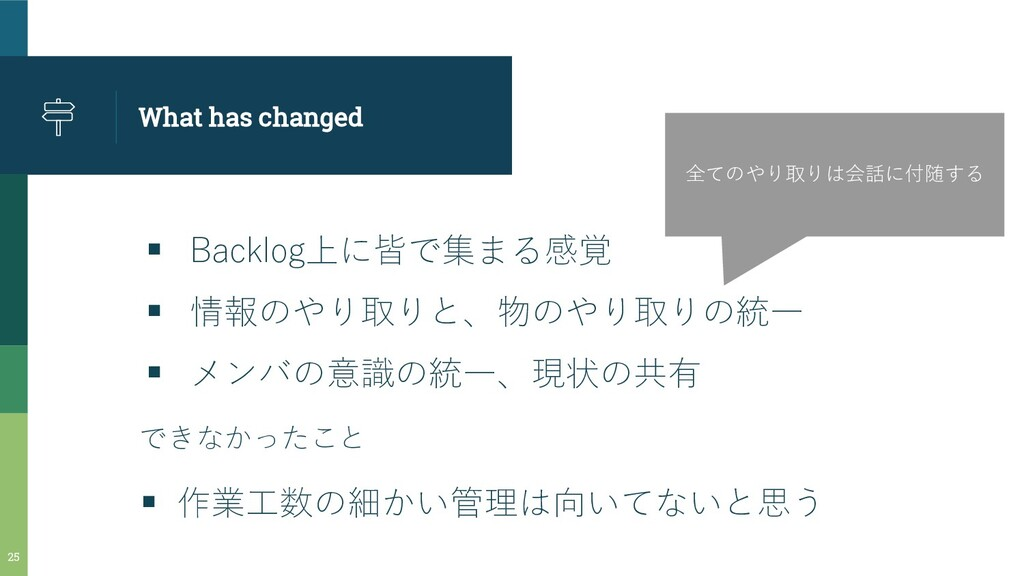 What has changed ▪ Backlog上に皆で集まる感覚 ▪ 情報のやり取りと、...
