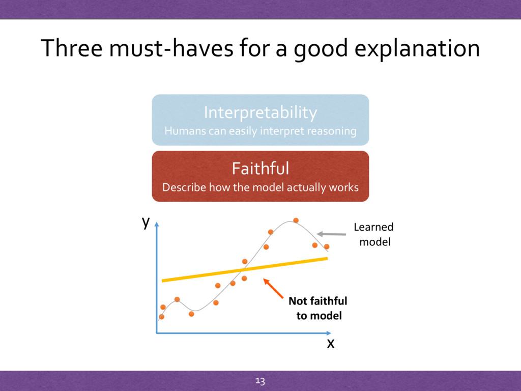Three must-haves for a good explanation x y Lea...