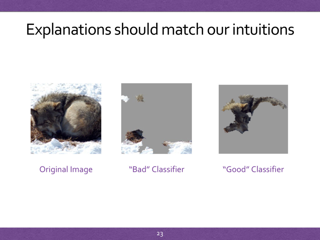 Explanations should match our intuitions Origin...