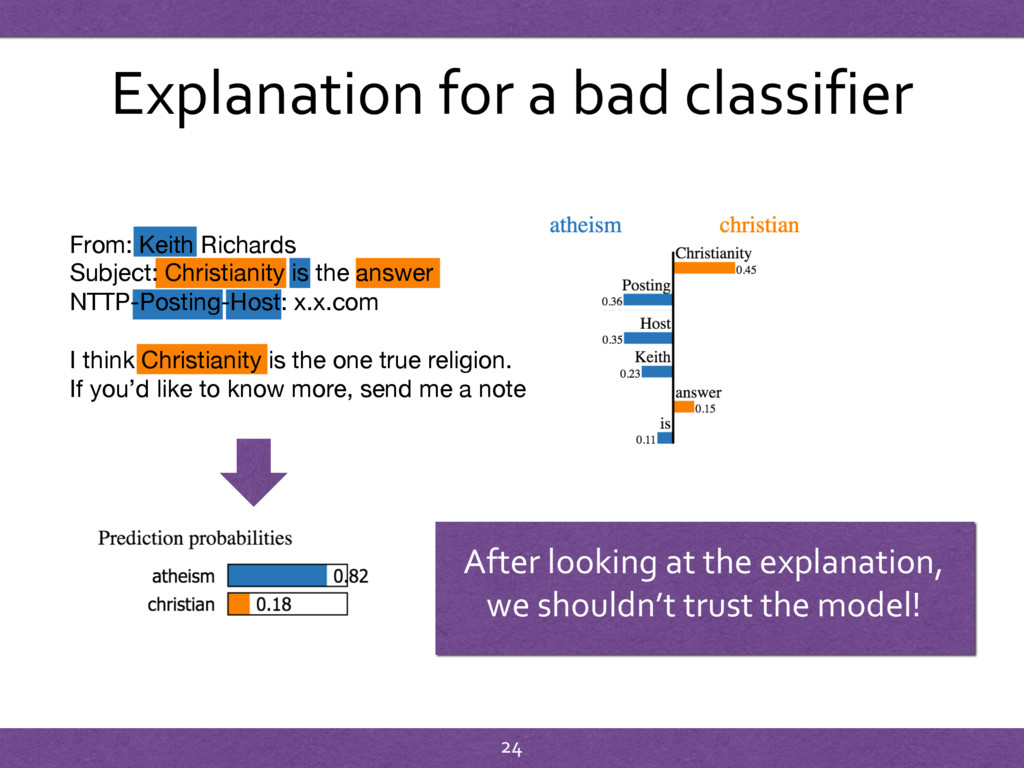 Explanation for a bad classifier From: Keith Ri...