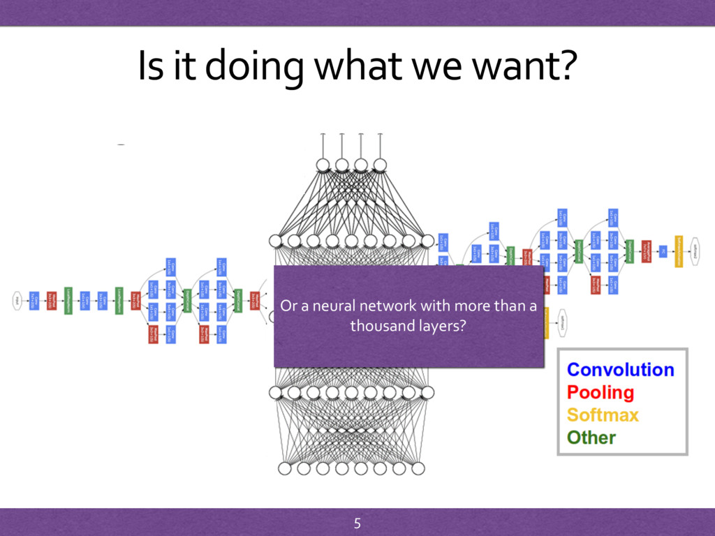 Is it doing what we want? Or a neural network w...