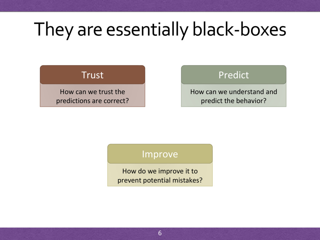They are essentially black-boxes How can we tru...