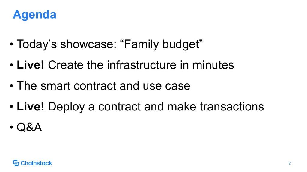 "!2 Agenda • Today's showcase: ""Family budget"" •..."