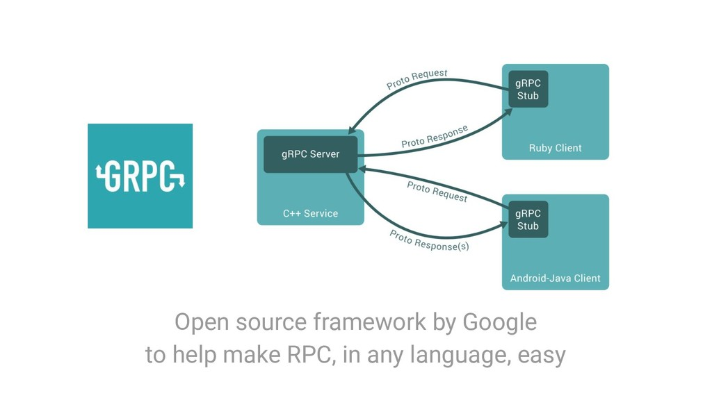 Open source framework by Google to help make RP...