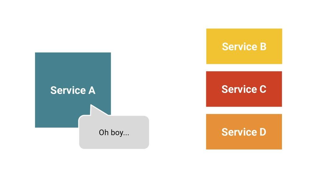 Service A Service B Oh boy... Service C Service...