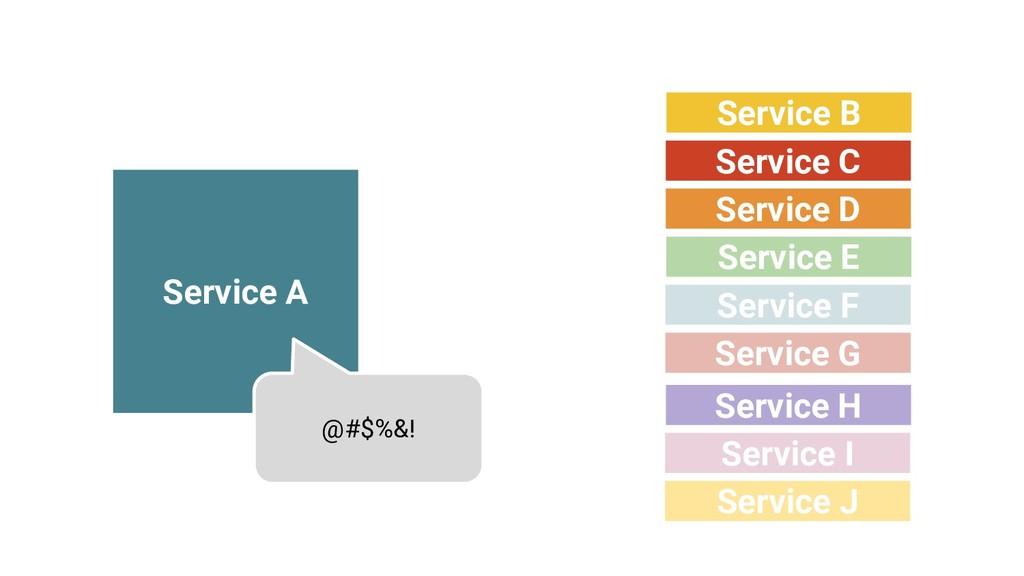 Service A Service B @#$%&! Service C Service D ...