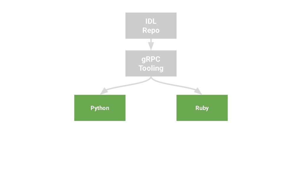 IDL Repo gRPC Tooling Ruby Python
