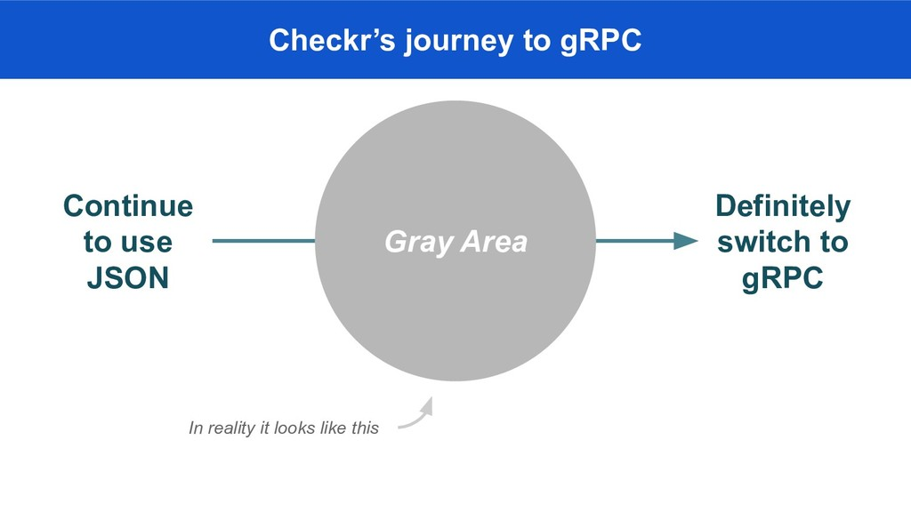 Continue to use JSON Definitely switch to gRPC ...