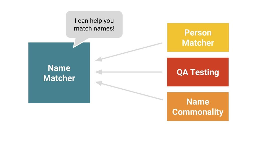 Name Matcher Person Matcher I can help you matc...