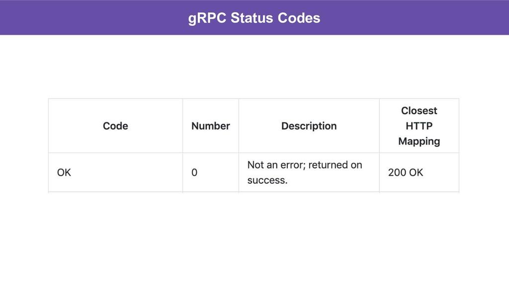 gRPC Status Codes