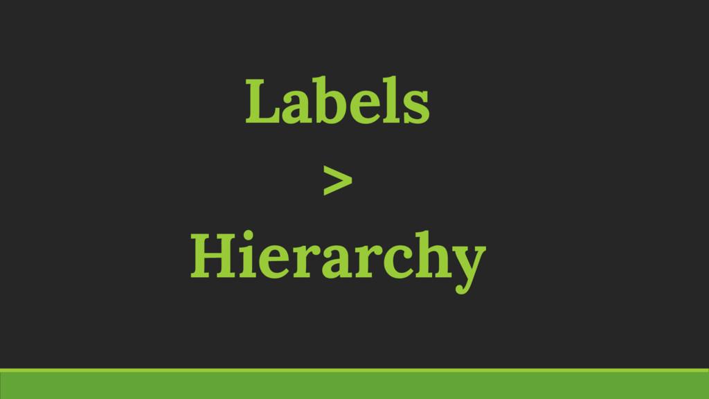 Labels > Hierarchy