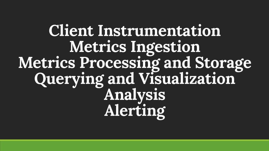 Client Instrumentation Metrics Ingestion Metric...