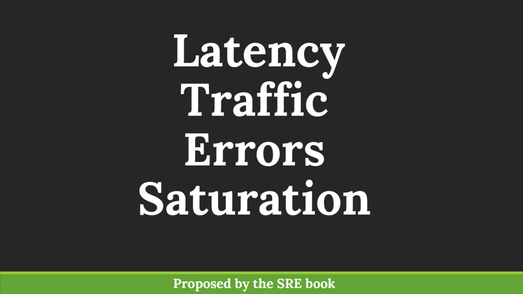 Latency Traffic Errors Saturation Proposed by t...