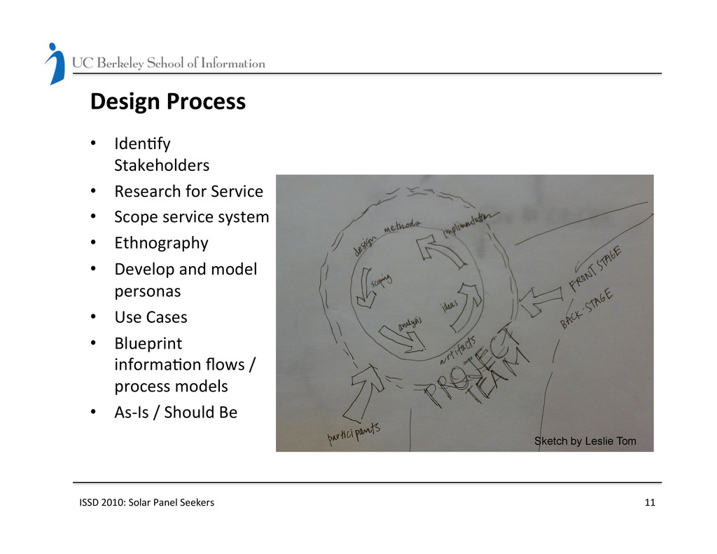 Design Process  • Iden?fy  Stakeholde...