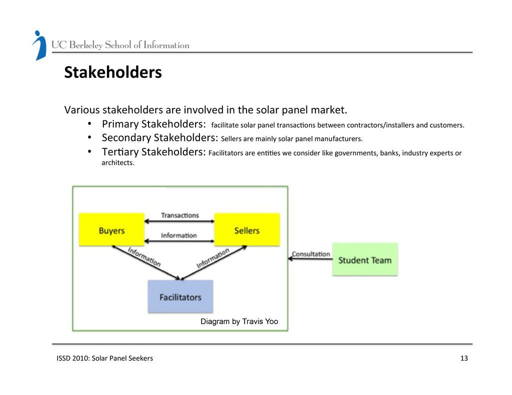 Stakeholders  ISSD 2010: Solar Pane...