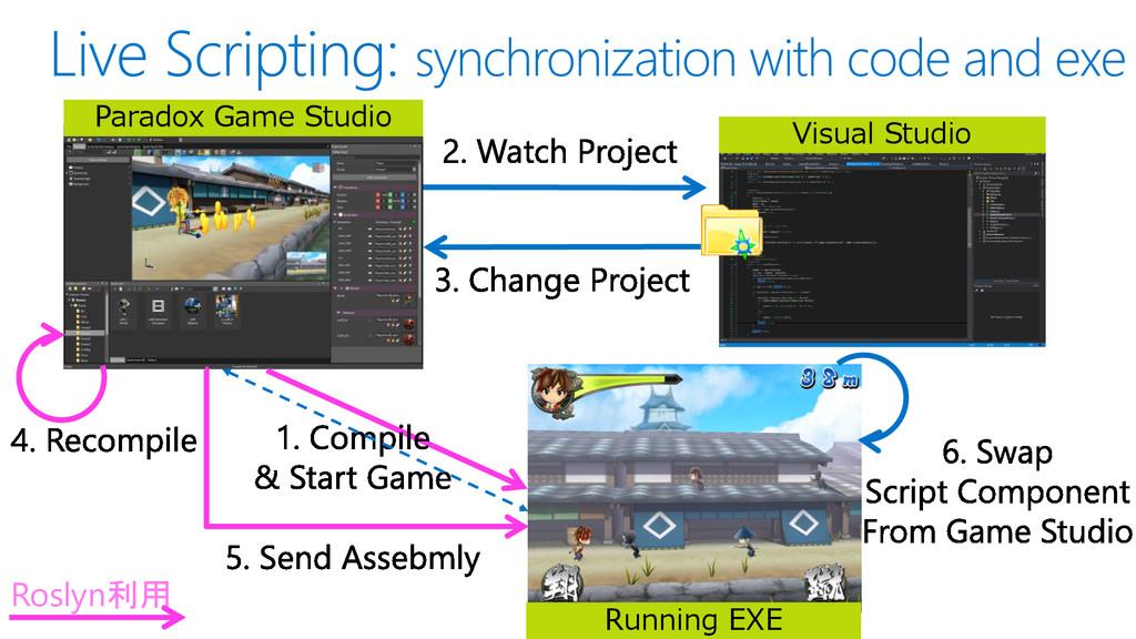 Paradox Game Studio Visual Studio Running EXE R...