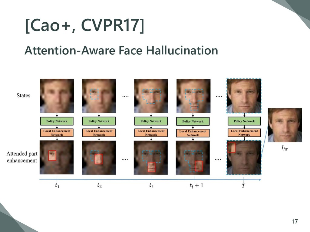 [Cao+, CVPR17] Attention-Aware Face Hallucinati...