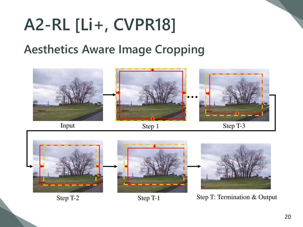 A2-RL [Li+, CVPR18] Aesthetics Aware Image Crop...