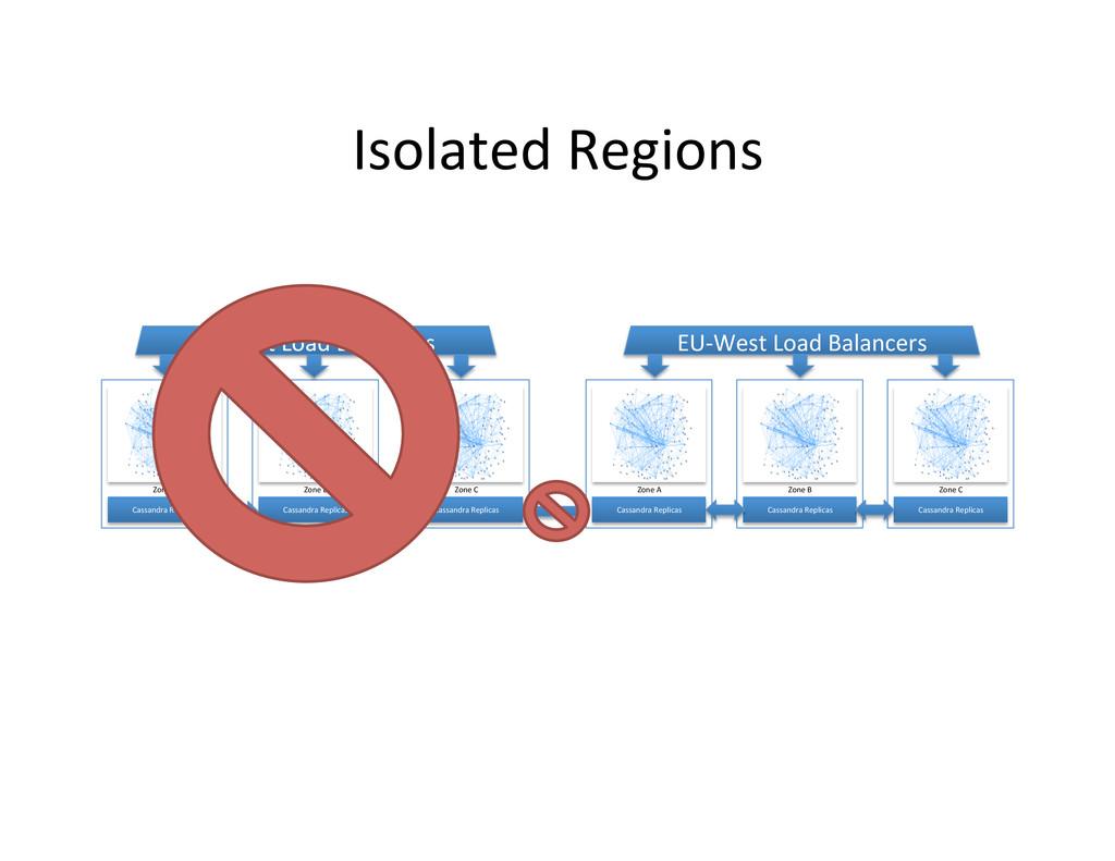 Isolated Regions  Cassandra Replicas...