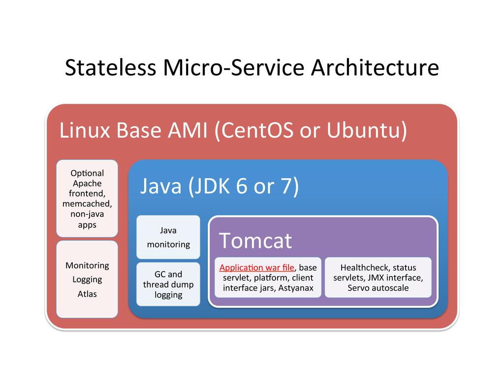 Stateless Micro-‐Service Architecture ...