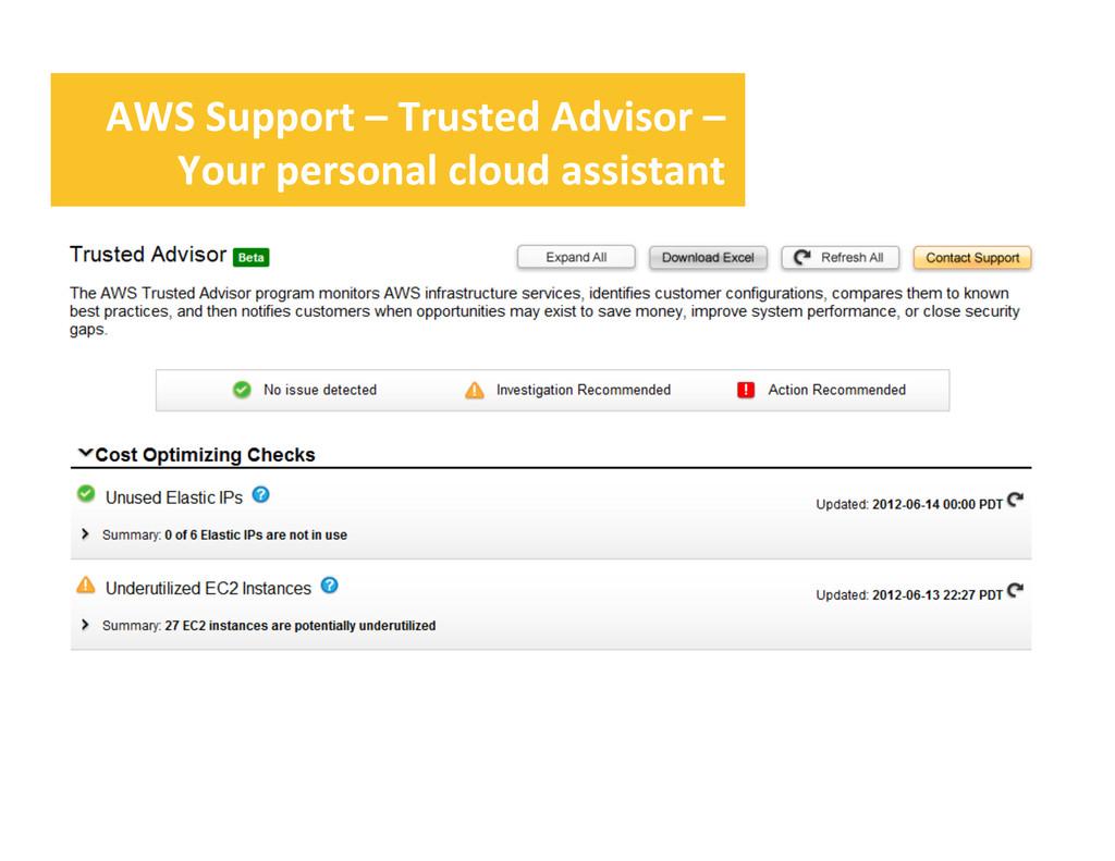 AWS Support – Trusted Advisor –...