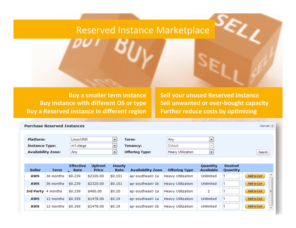 Reserved Instance Marketplace  Buy ...
