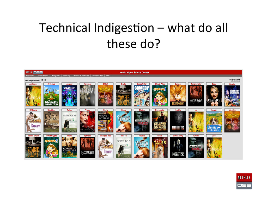 Technical Indiges,on – what do a...