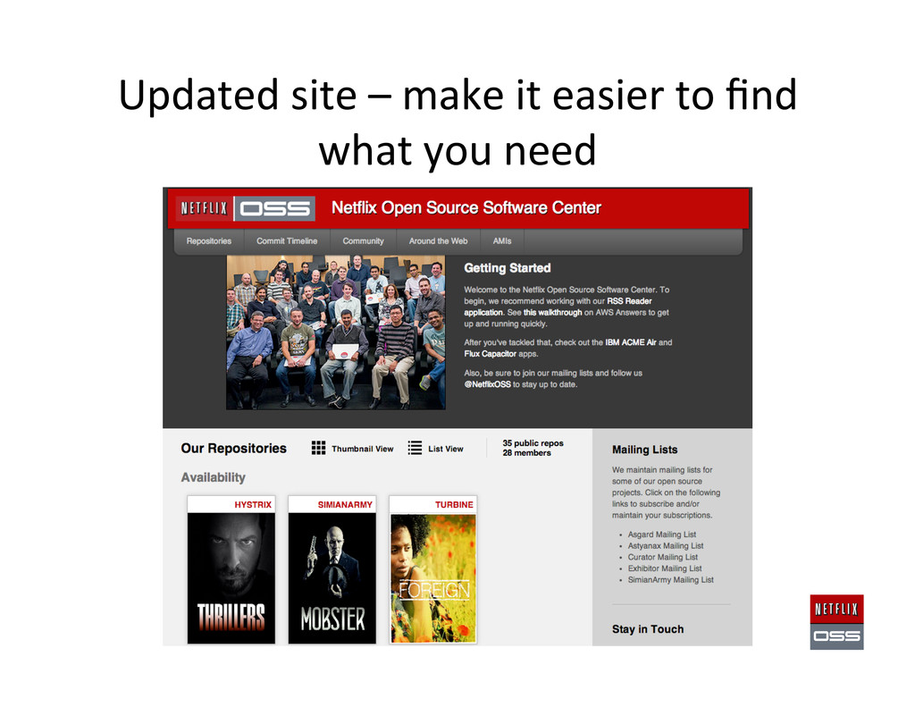 Updated site – make it easier ...
