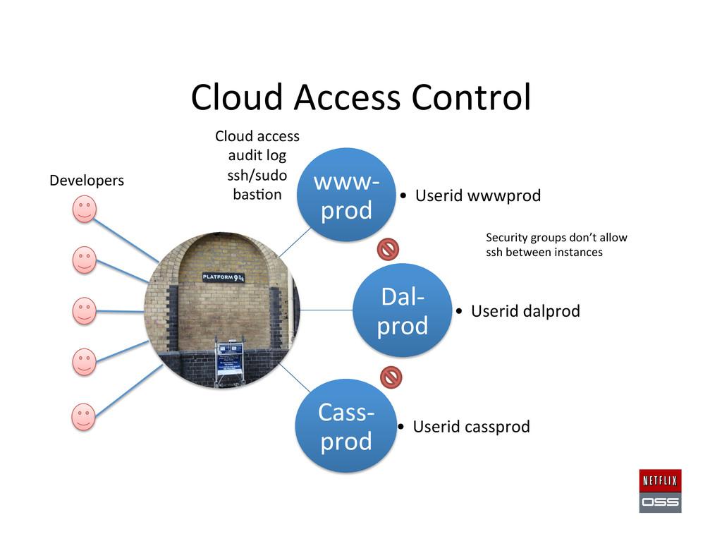 Cloud Access Control  www-‐ prod  ...