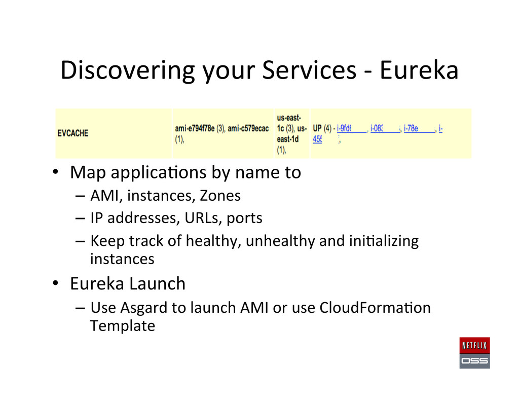 Discovering your Services -‐ Eurek...