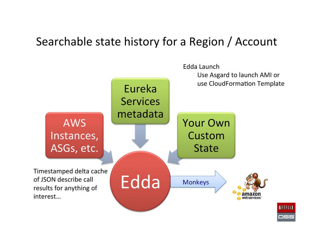 Edda  AWS  Instances,  ASGs, etc....
