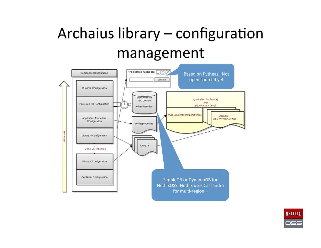 Archaius library – configura,on  man...
