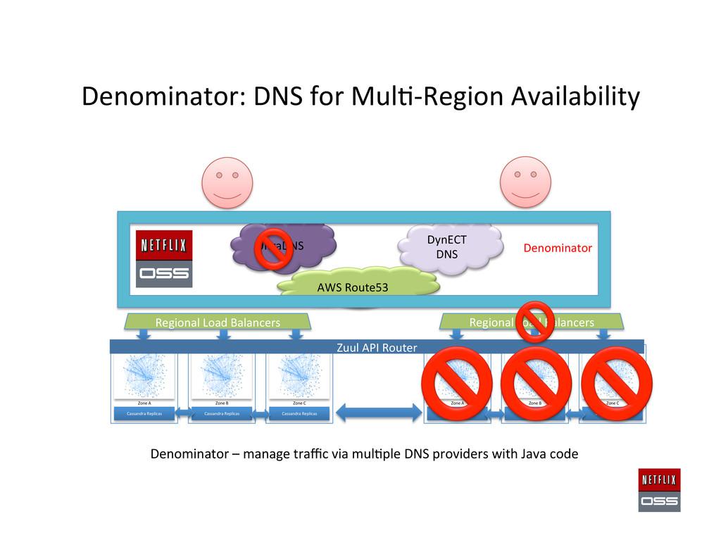Denominator: DNS for Mul,-‐Region ...