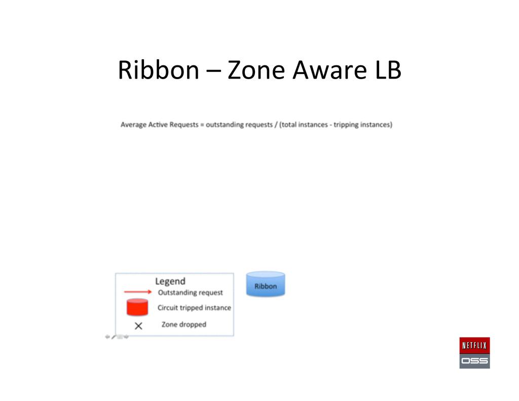 Ribbon – Zone Aware LB