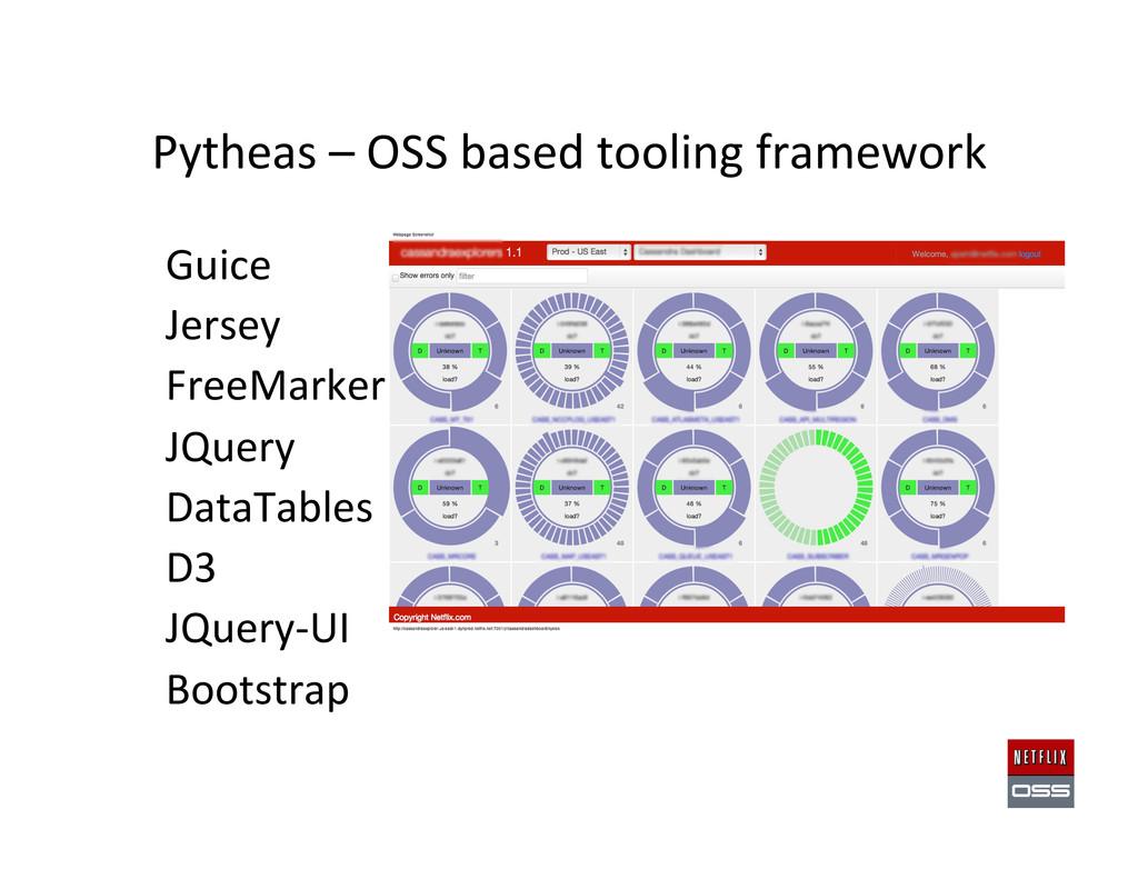Pytheas – OSS based tooling fram...
