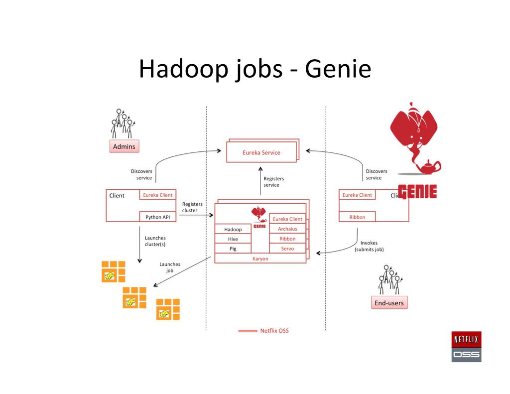 Hadoop jobs -‐ Genie
