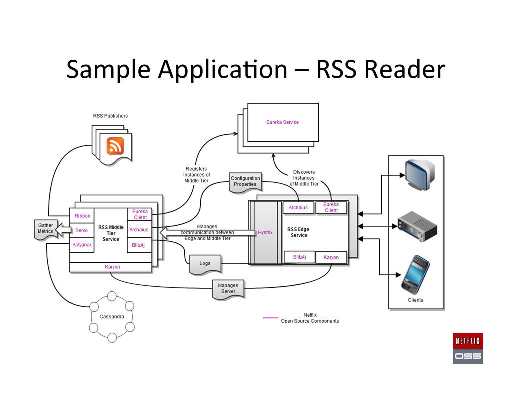 Sample Applica,on – RSS Reader