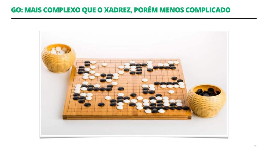 GO: MAIS COMPLEXO QUE O XADREZ, PORÉM MENOS COM...