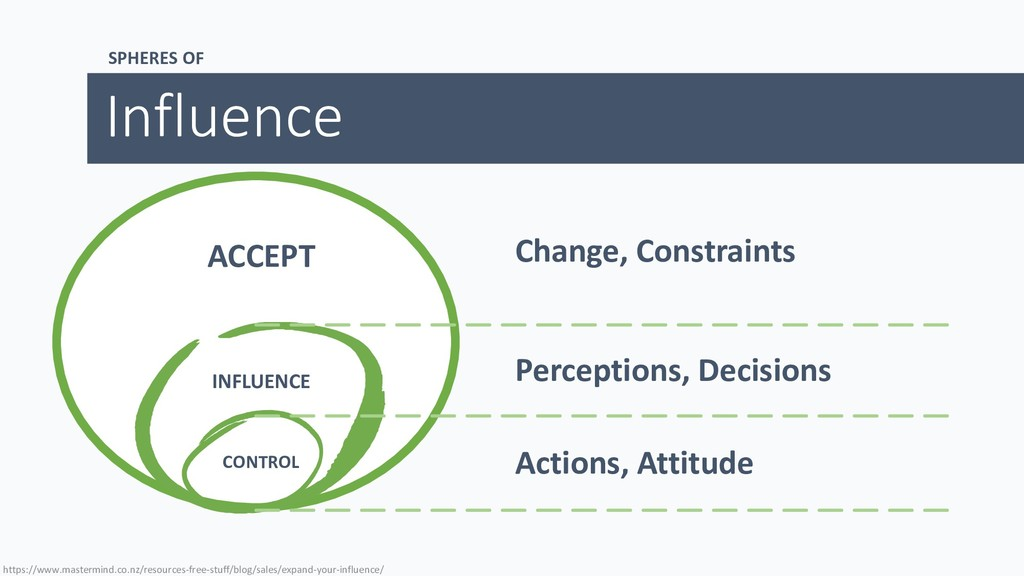 ACCEPT INFLUENCE CONTROL https://www.mastermind...