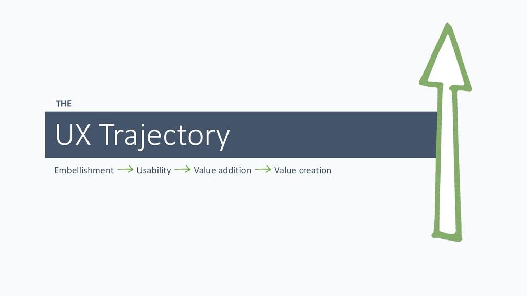 UX Trajectory THE Embellishment Usability Value...