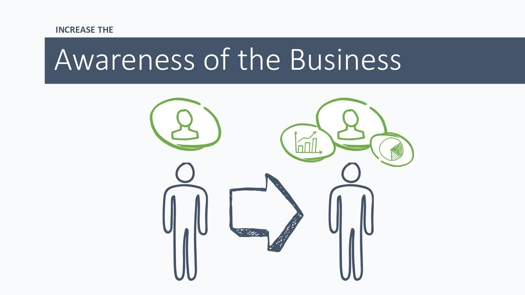 INCREASE THE Awareness of the Business