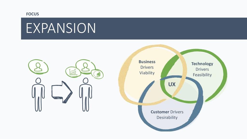 FOCUS EXPANSION UX Customer Drivers Desirabilit...