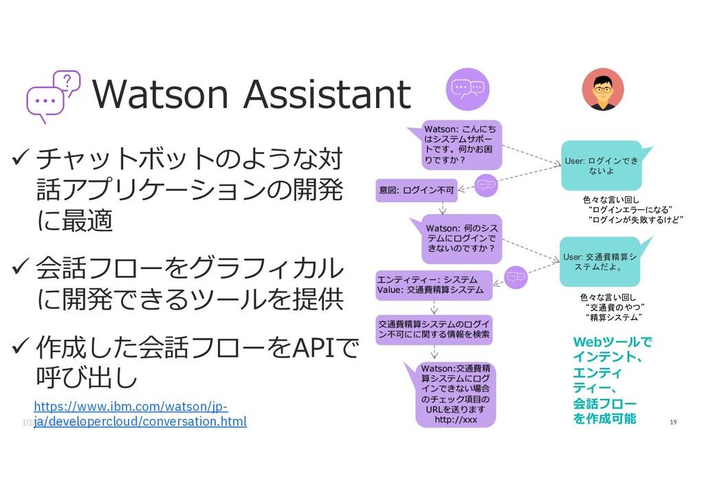 Watson Assistant 19 ü チャットボットのような対 話アプリケーションの開発...