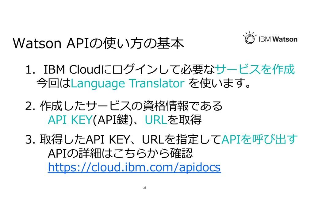Watson APIの使い⽅の基本 28 1. IBM Cloudにログインして必要なサービス...
