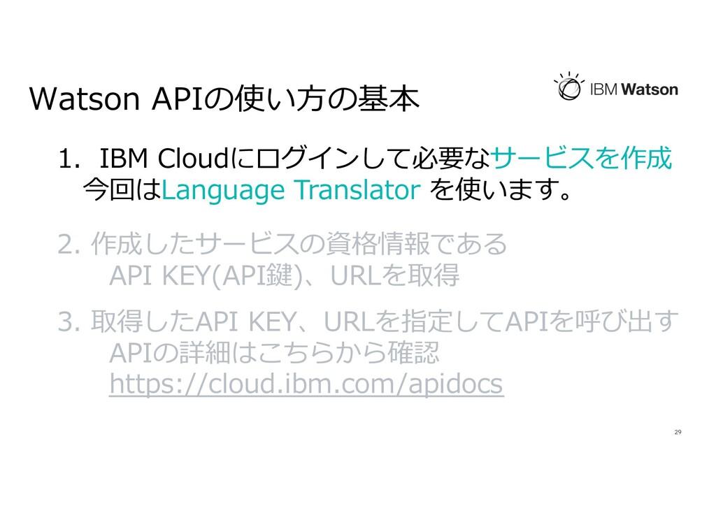 Watson APIの使い⽅の基本 29 1. IBM Cloudにログインして必要なサービス...